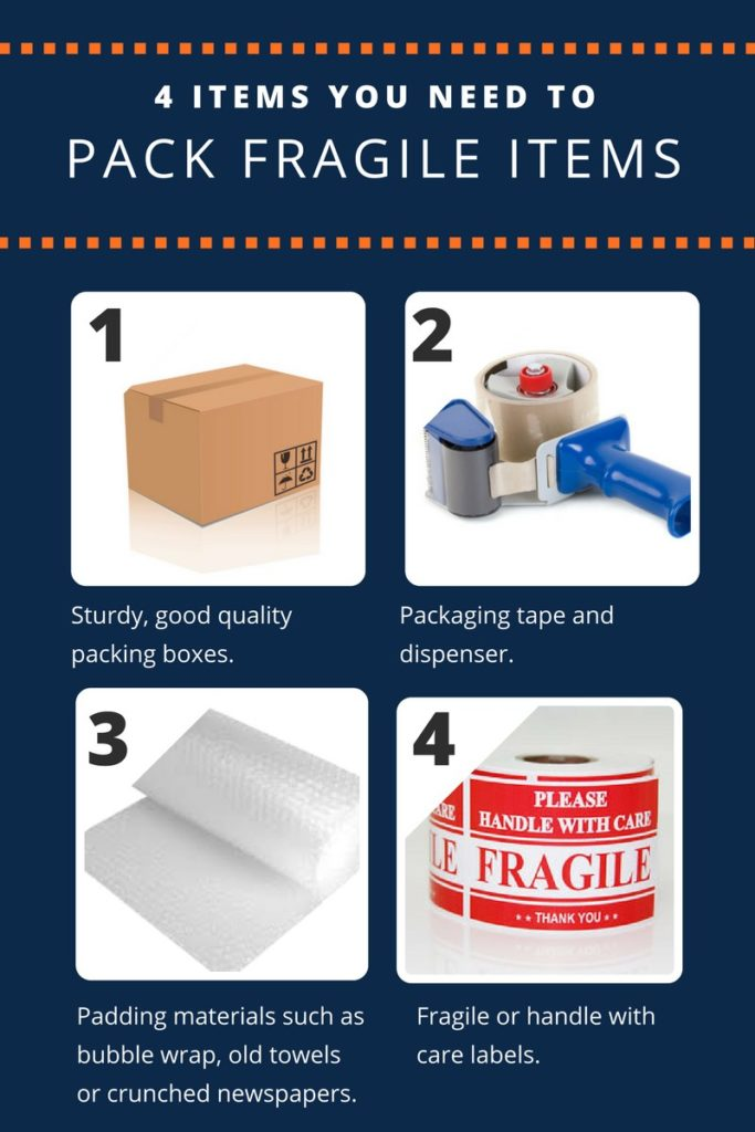 list of items you need when packing. packing box, packing tape, padding material such as bubble wrap and care labels.